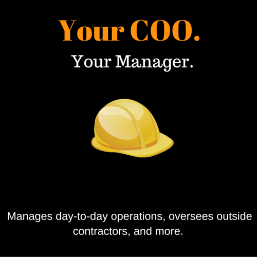 Your COO (1)